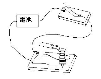 电报机以控制电路的开关